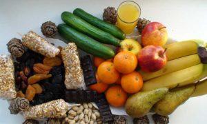 система правильного питания для похудания в пост